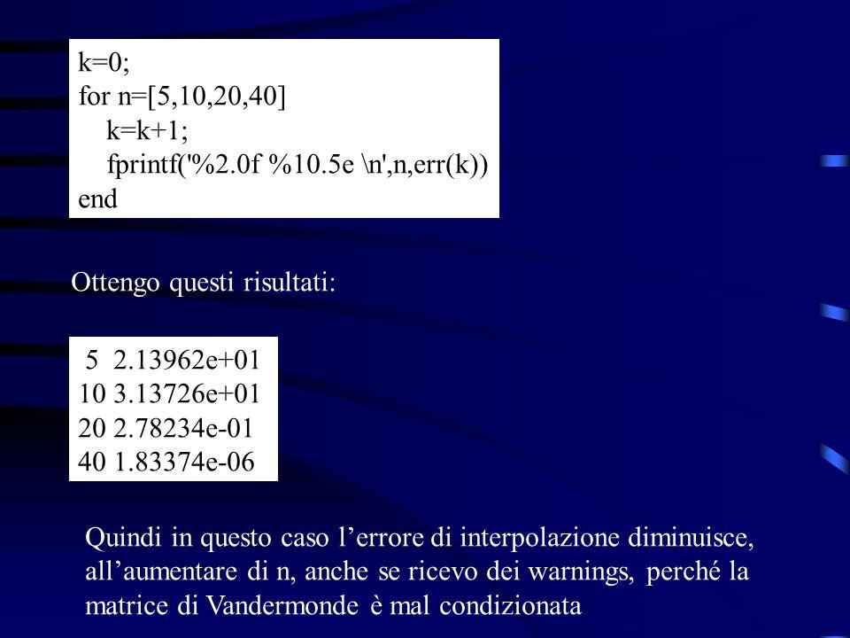 k=0; for n=[5,10,20,40] k=k+1; fprintf( %2.0f %10.5e \n ,n,err(k)) end. Ottengo questi risultati: